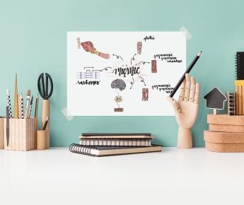 Komplet map myśli (e-book)